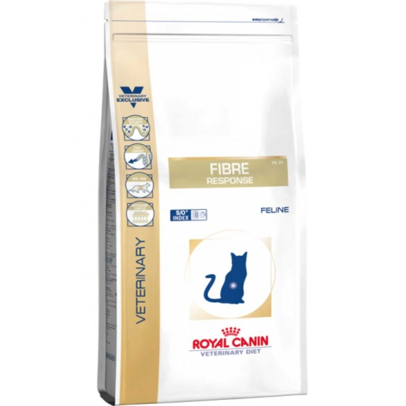 Royal Canin Sensitivity Control with Duck/Rice (Роял Канин